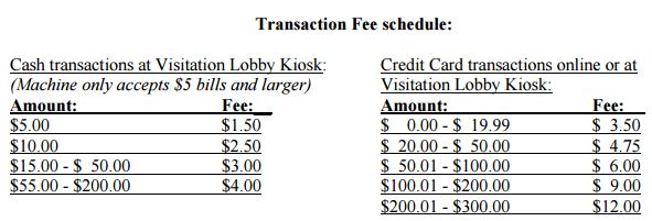 Transaction Fee Schedule